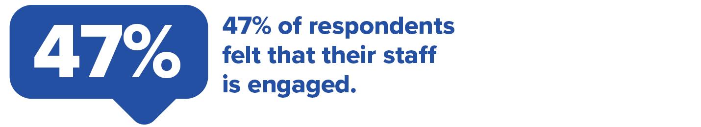 Human Resources Statistic 2